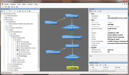 Process Designer module of Ci-DMS MES from CI Precision