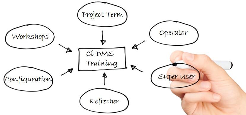 Ci-DMS MES Training at CI Precision
